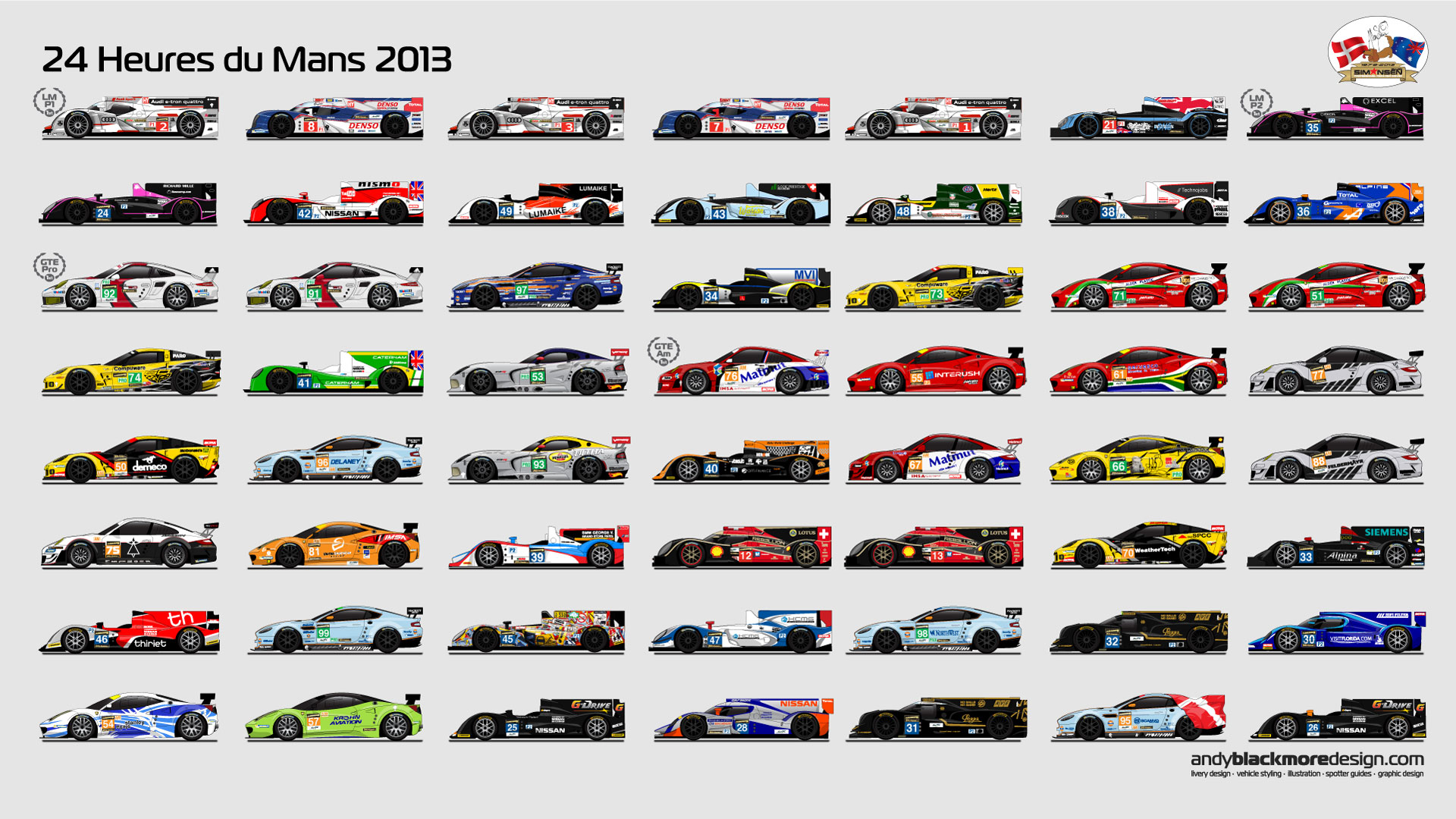 2013 le mans and wec spotter guide. Black Bedroom Furniture Sets. Home Design Ideas