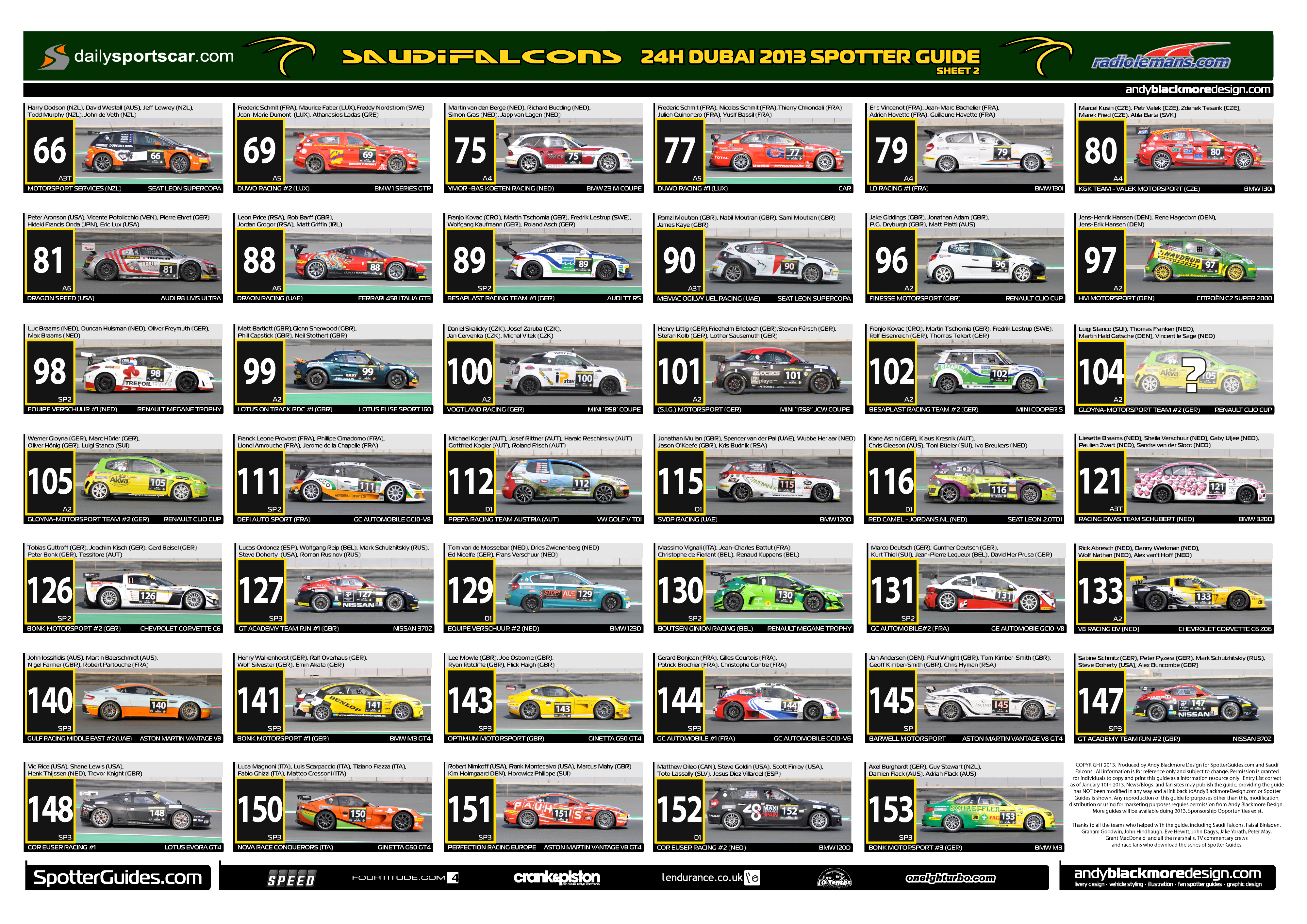 Axis Of Oversteer: 2013 Dubai 24 Spotter guide