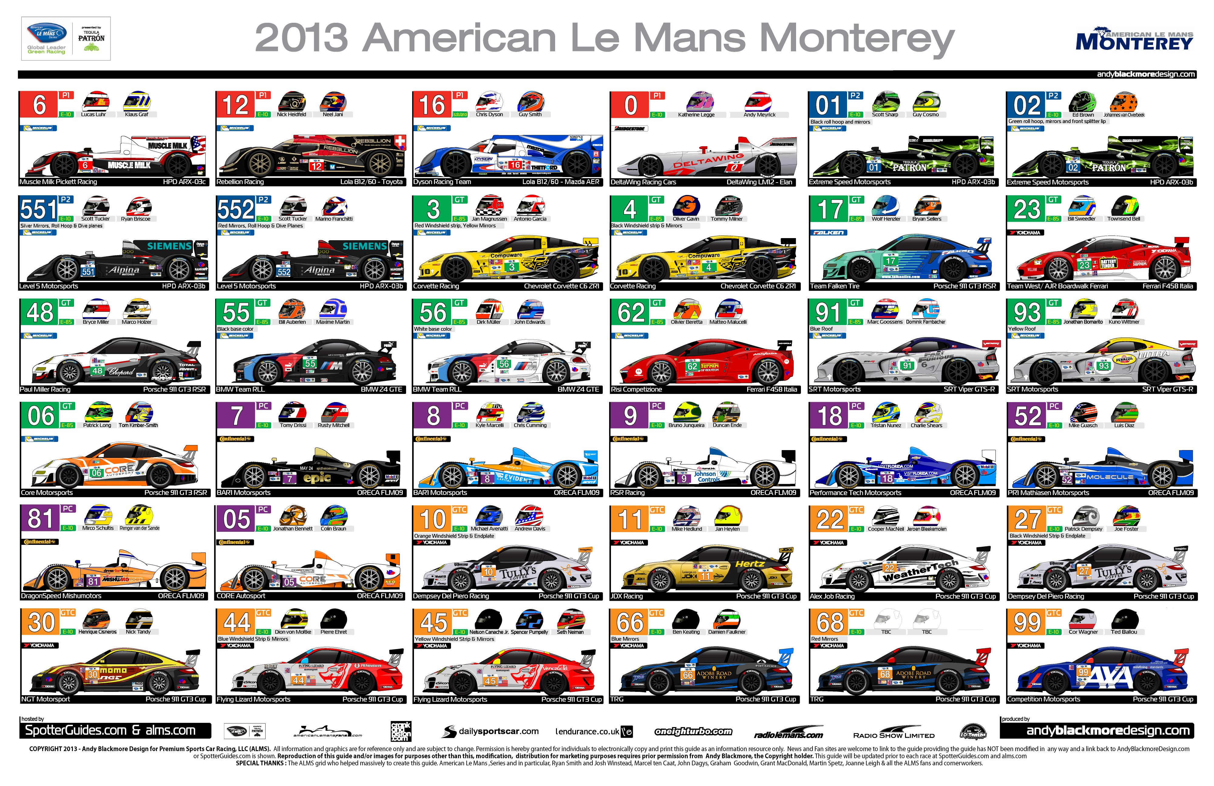 Audi Virginia Beach >> AMERICAN LE MANS SERIES | Spotter Guides