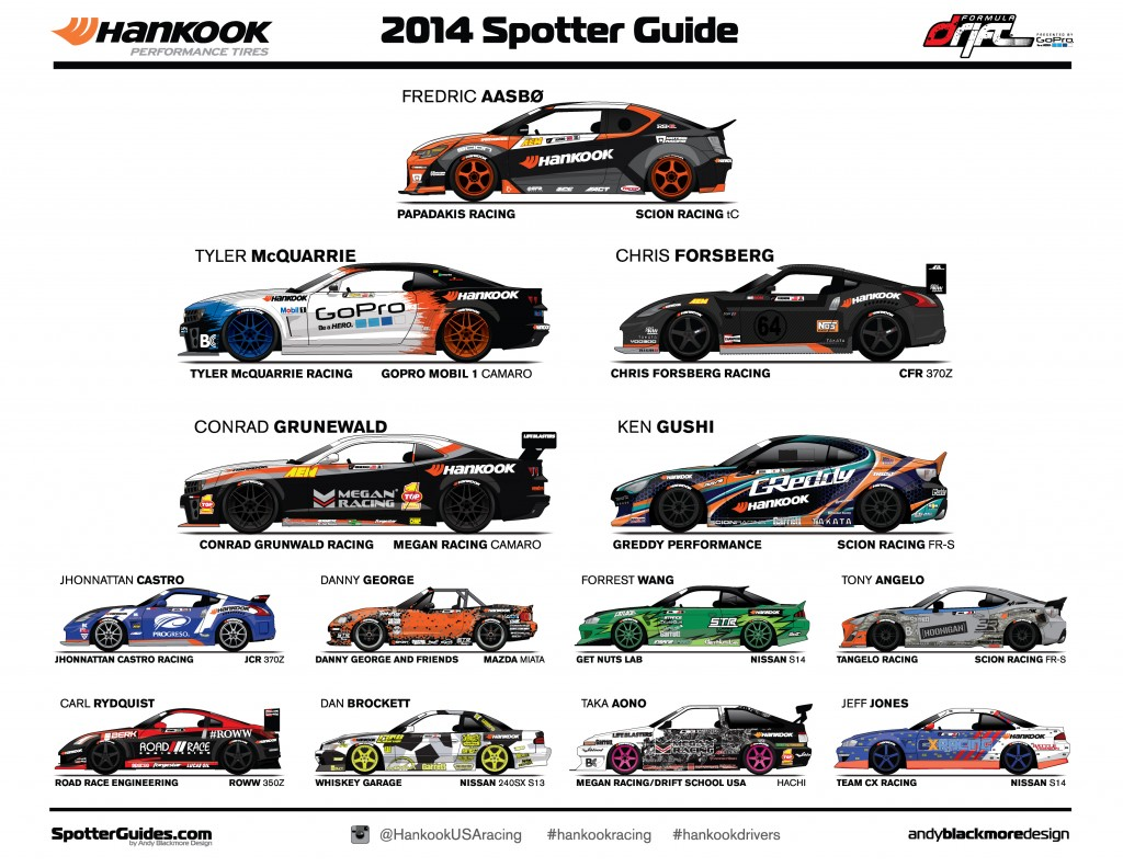 Spotter Guides Archives Andy Blackmore Design