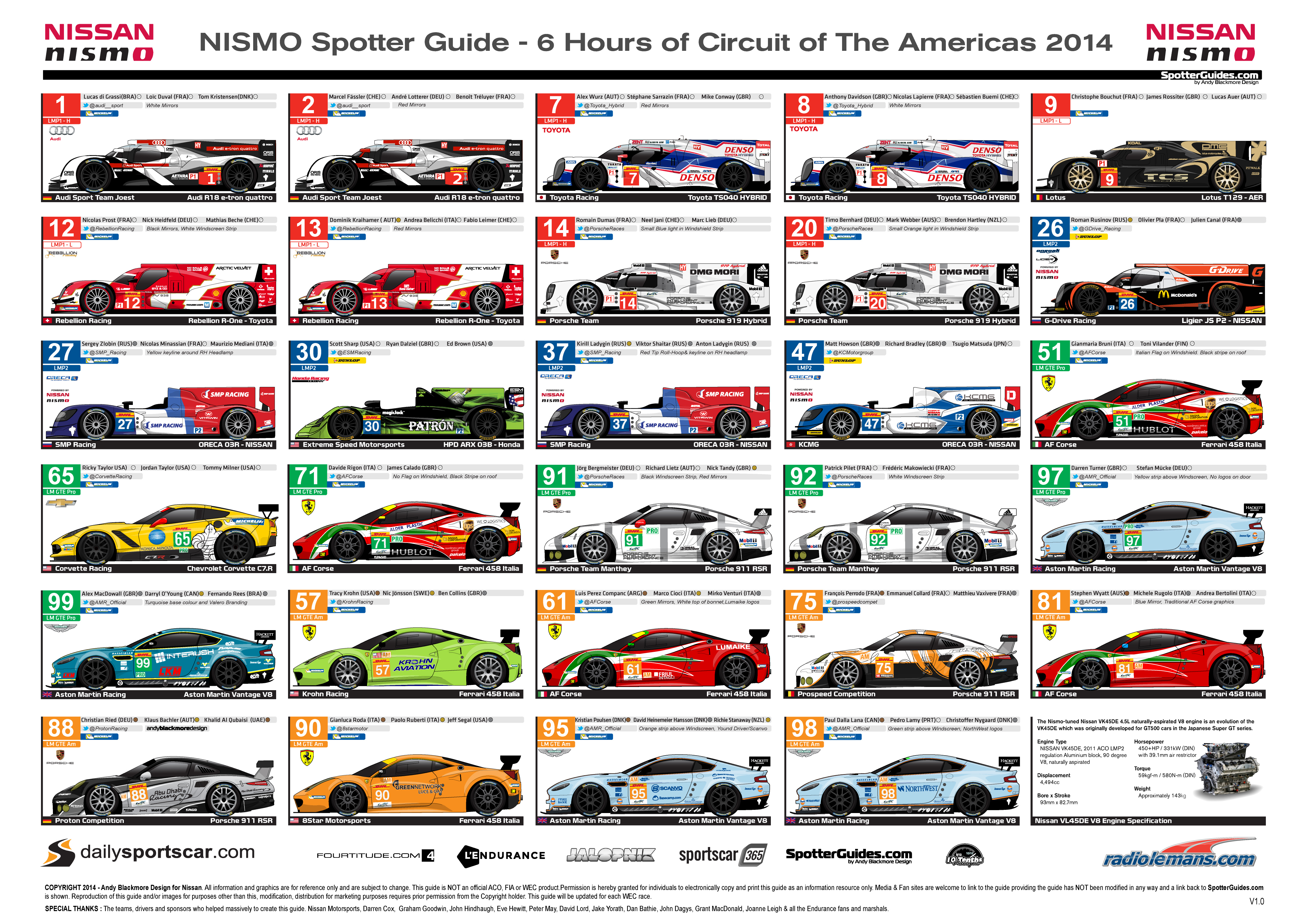 Official Round 4 6 Hours Of Circuit Of The Americas Wec