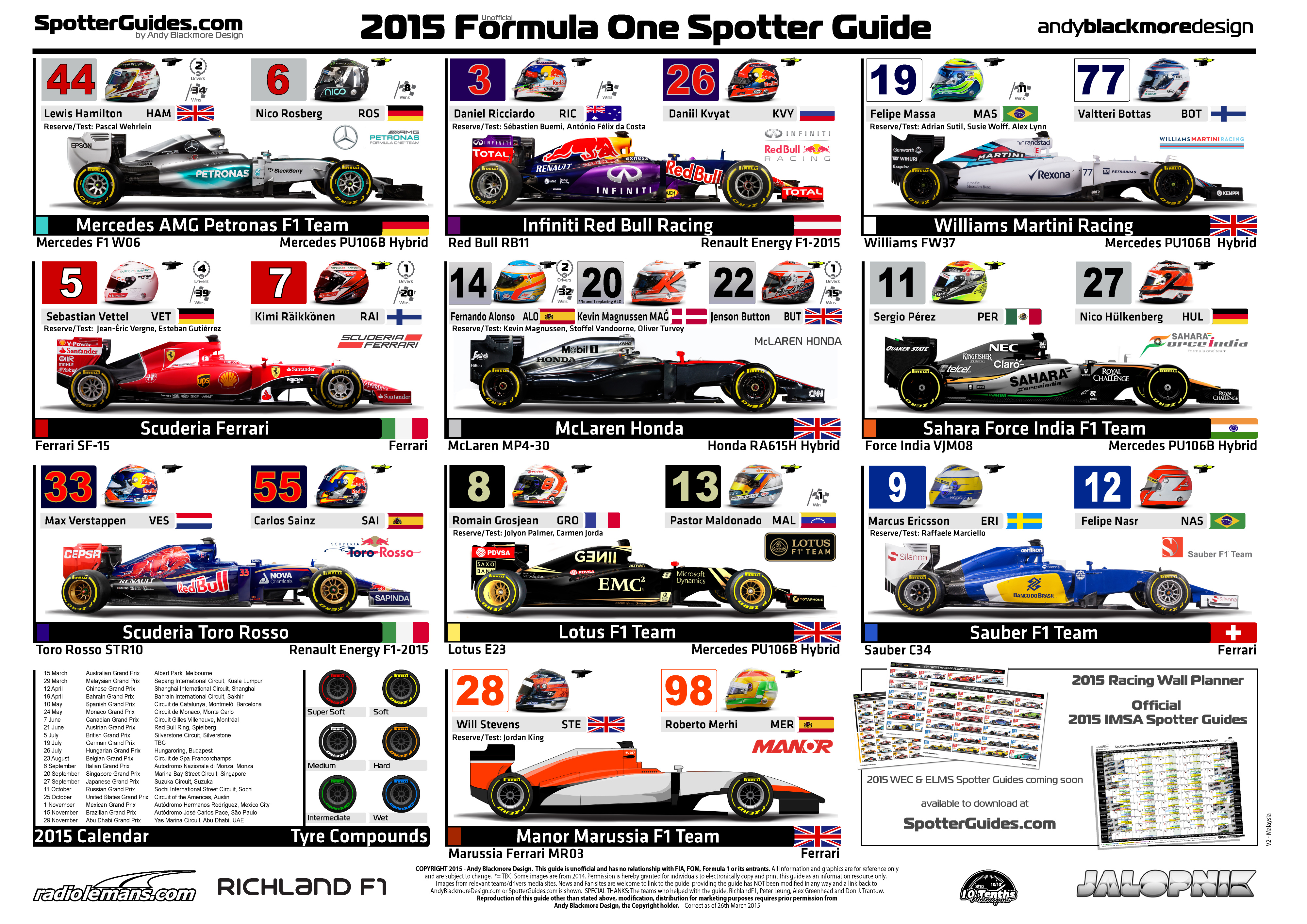2015 formula one spotter guide spotter guides. Black Bedroom Furniture Sets. Home Design Ideas