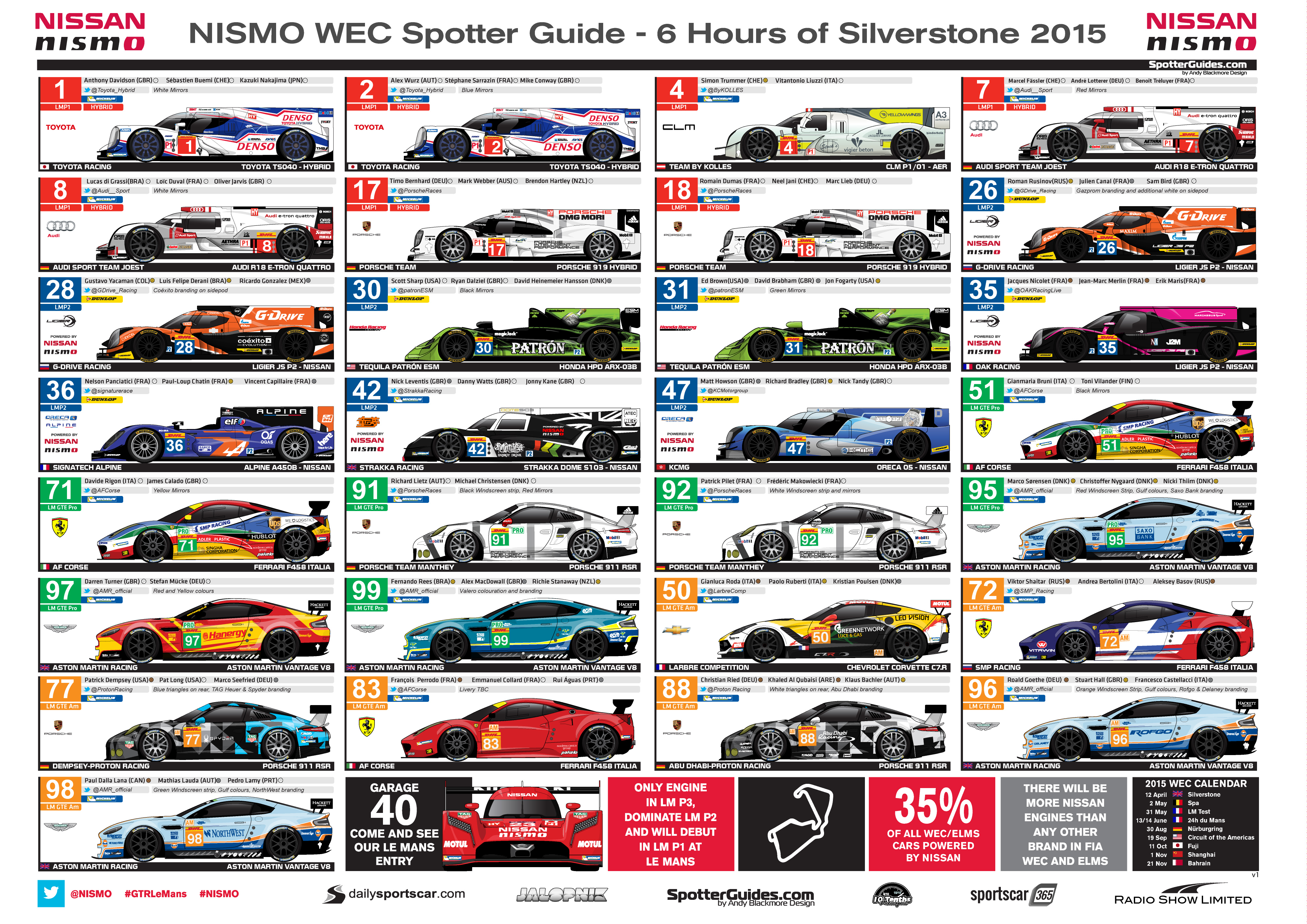 WEC 2015 6h Silverstone Spotter Guide Now Available - Fourtitude.com