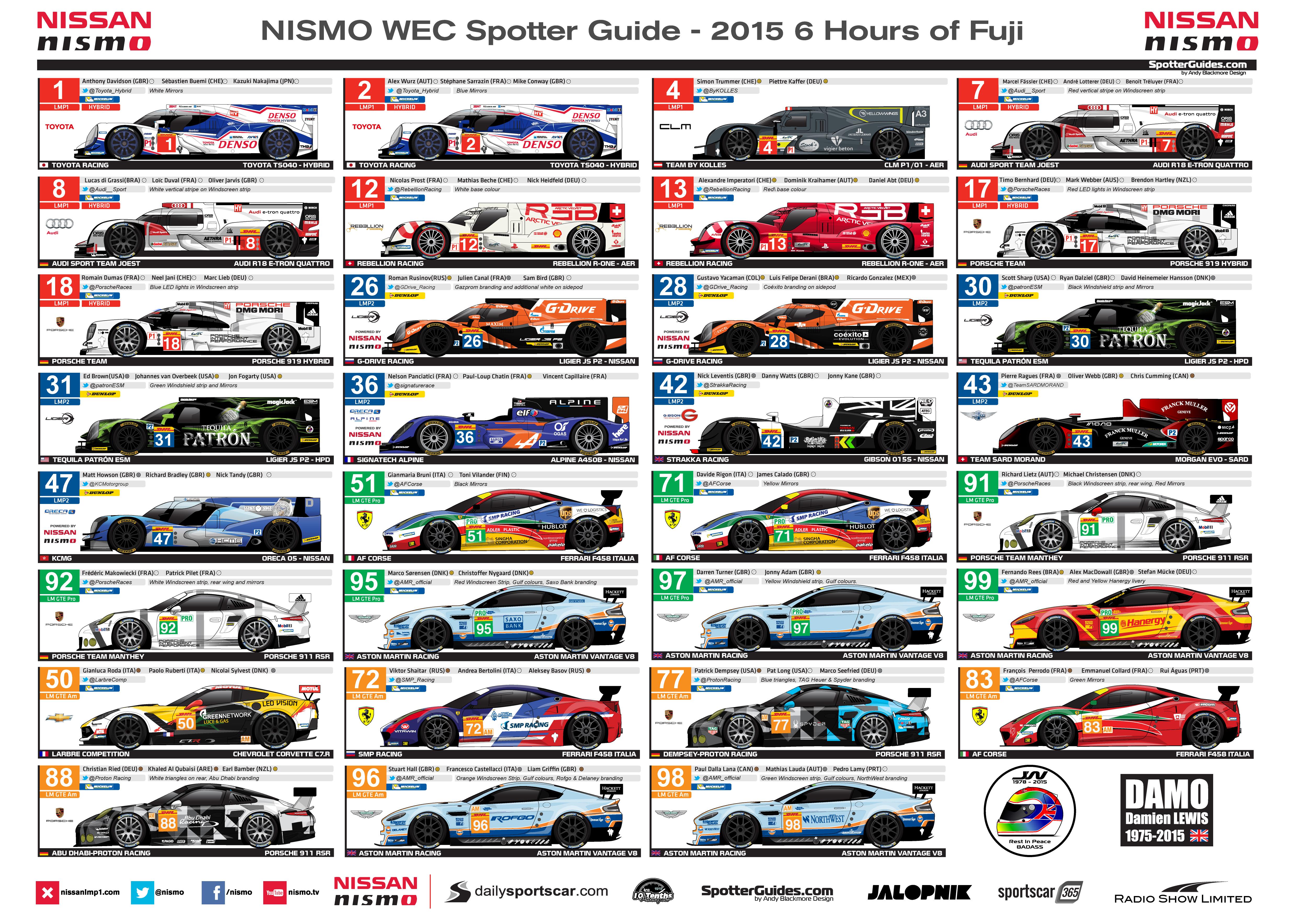 Le Mans  Hours Game Car List