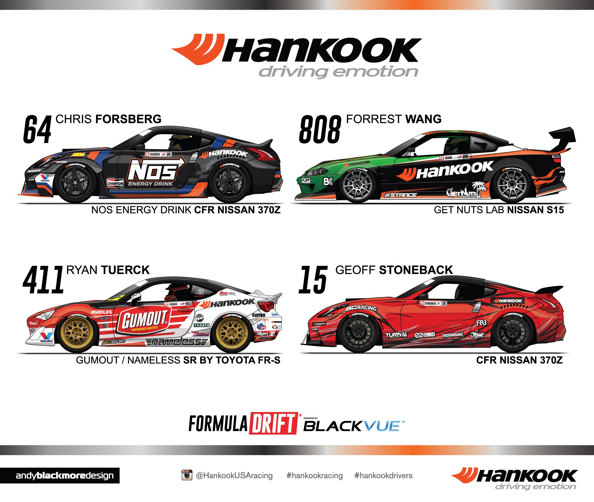 Hankook Tires Formula Drift Spotter Guide Spotter Guides