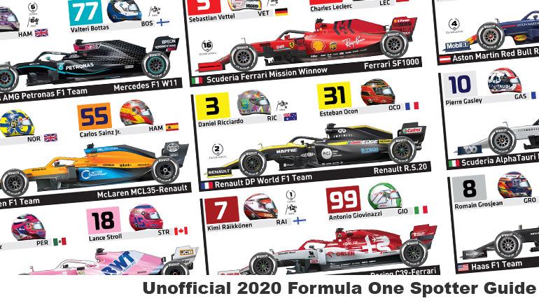 2020 Formula One Spotter Guide